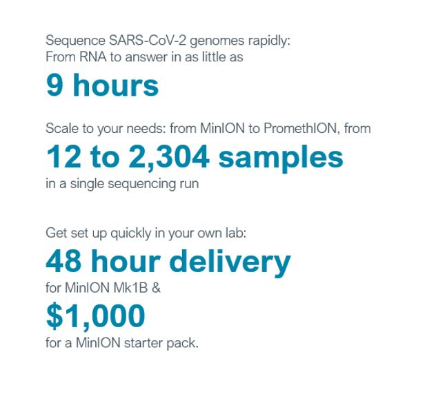 Rapidly sequence SARS-CoV2 with nanopore sequencing